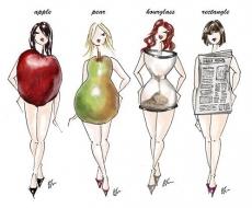 Правила выбора одежды по фигуре